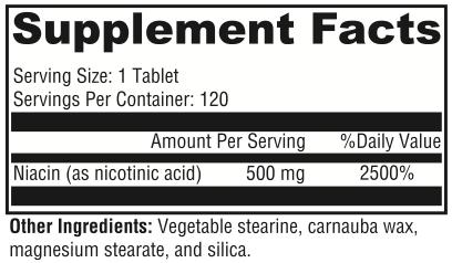 Revolution Health & Wellness Clinic Niacin Supplement Facts