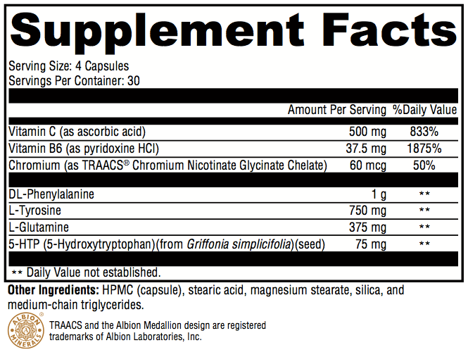 Appetite Revolution Supplement Facts