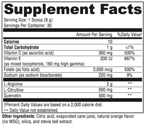 Giddy'up Supplement Facts