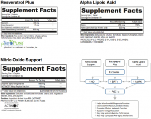 Mitochondrial Revolution Supplement Facts