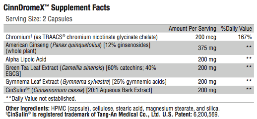 CinnDromeX Supplement Facts; Revolution Supplement