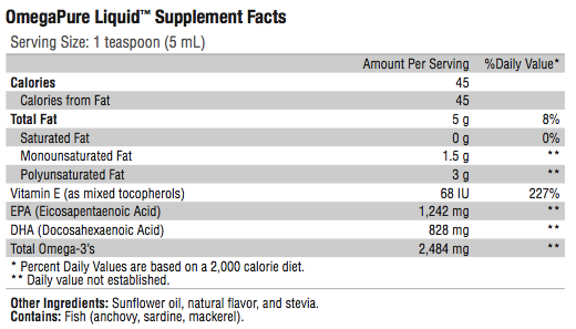 OmegaPure Liquid Supplement Facts; Revolution Supplement