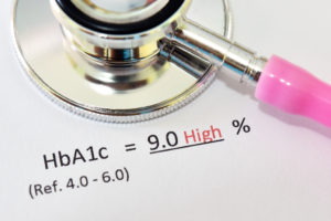 blood sugar control HbA1c tulsa functional medicine